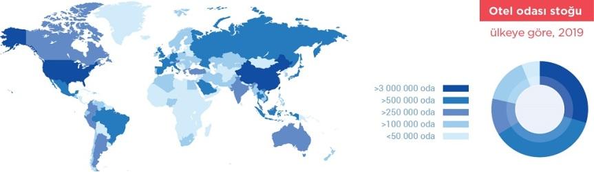Küresel Konaklama ve Turizm Trendleri MIPIM2020'de